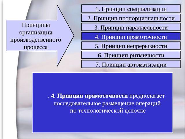 . 4. Принцип прямоточности предполагает последовательное размещение операций...