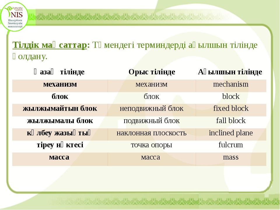 Тілдік мақсаттар: Төмендегі терминдерді ағылшын тілінде қолдану. Қазақ тілін...