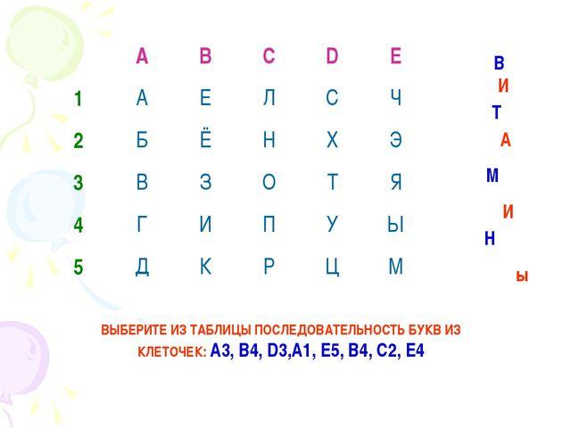 ВЫБЕРИТЕ ИЗ ТАБЛИЦЫ ПОСЛЕДОВАТЕЛЬНОСТЬ БУКВ ИЗ КЛЕТОЧЕК: А3, В4, D3,А1, Е5, В...