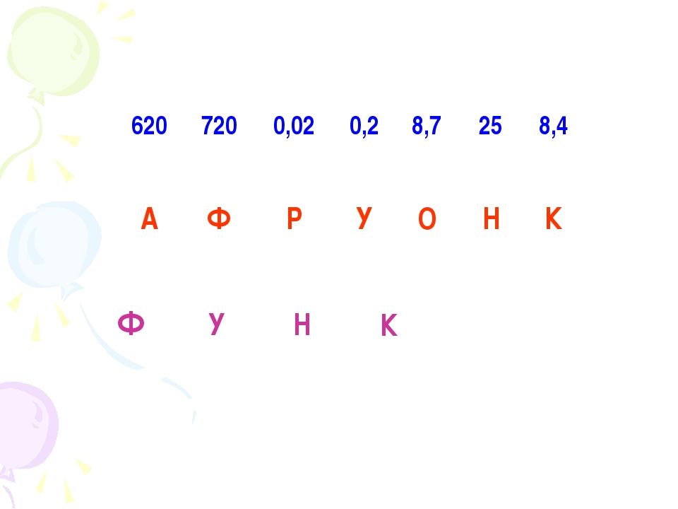 Ф У Н К 6207200,020,28,7258,4 АФРУОНК