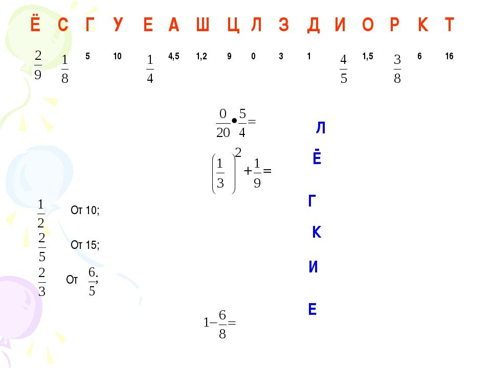 От 10; От 15; От Ё Л Г К И Е ЁСГУЕАШЦЛЗДИОРКТ 5104,51,2...