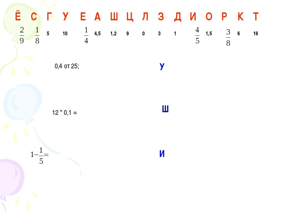 0,4 от 25; 12 * 0,1 = У Ш И ЁСГУЕАШЦЛЗДИОРКТ 5104,51,29...