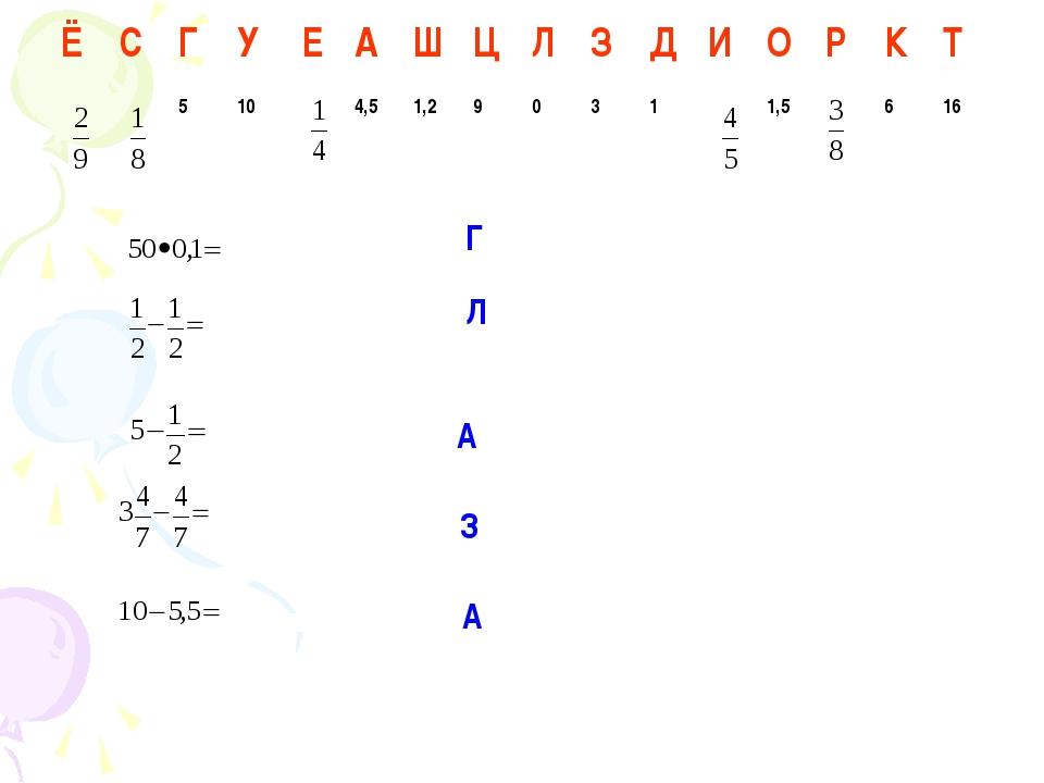 Г Л А З А ЁСГУЕАШЦЛЗДИОРКТ 5104,51,290311,5616