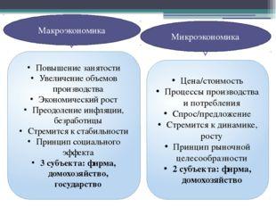 Макроэкономика Микроэкономика Повышение занятости Увеличение объемов производ
