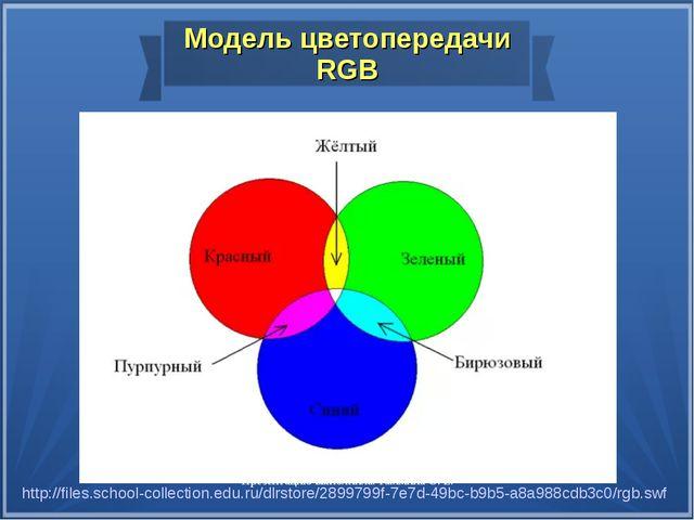 Модель цветопередачи RGB http://files.school-collection.edu.ru/dlrstore/28997...