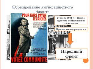 Формирование антифашисткого фронта 27 июля 1934 г. – Пакт о единстве коммунис