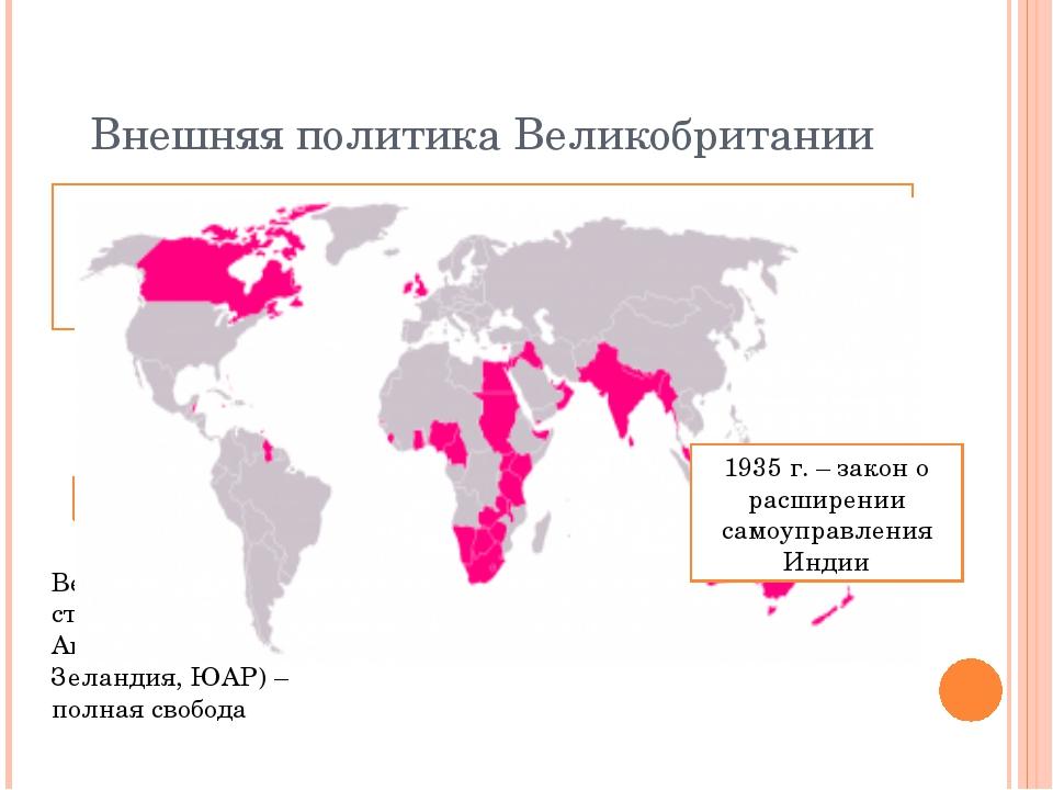 Внешняя политика Великобритании Отношения состранамиБританского Содружества...