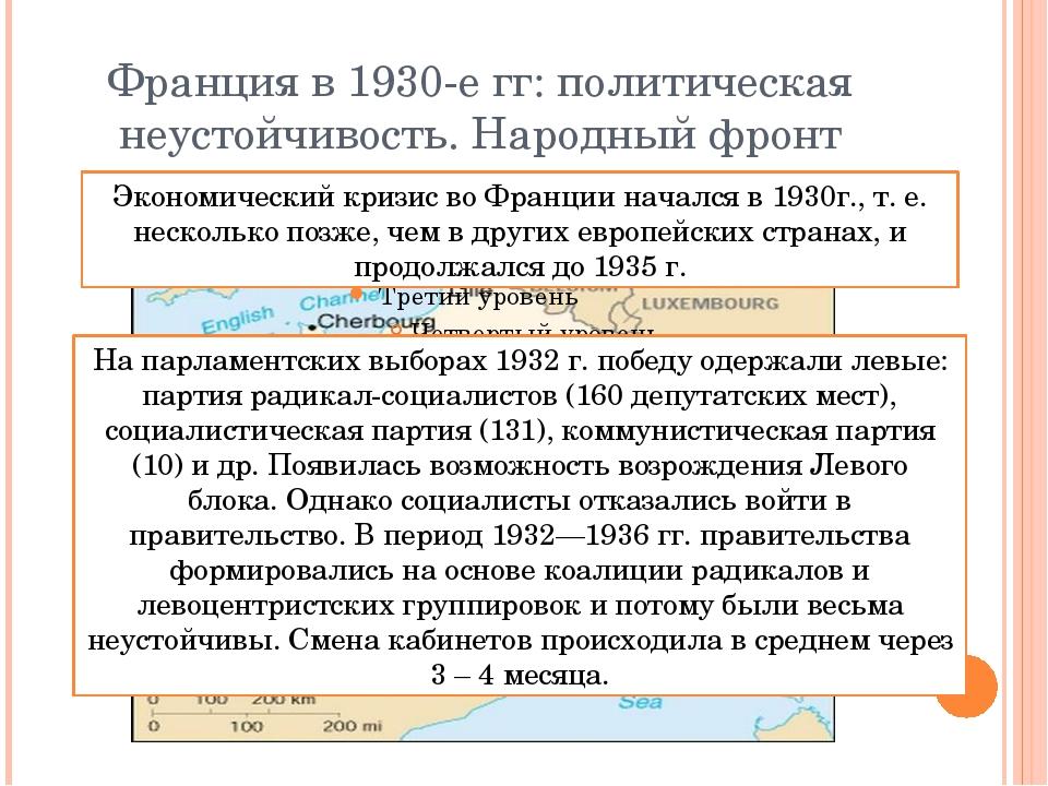 Франция в 1930-е гг: политическая неустойчивость. Народный фронт Экономически...