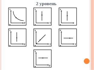 2 уровень V 0 V 0 P 0 V 0 P 0 V 0 V 0 P T P P T T