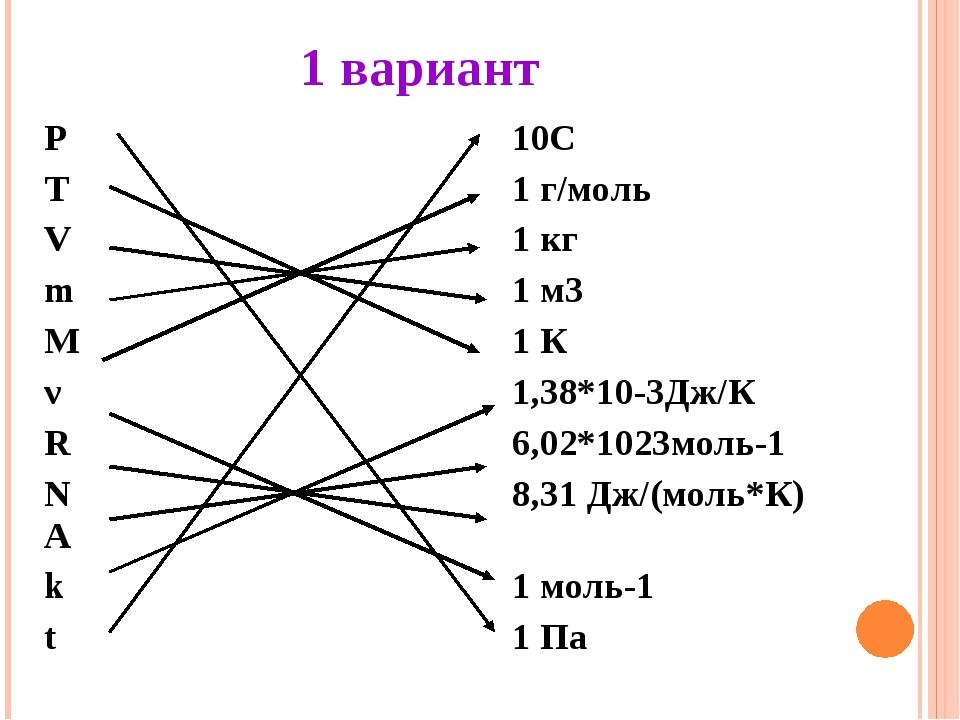 1 вариант Р 10C Т 1г/моль V 1 кг m 1 м3 M 1 К ν 1,38*10-3Дж/К R 6,02*1023мол...