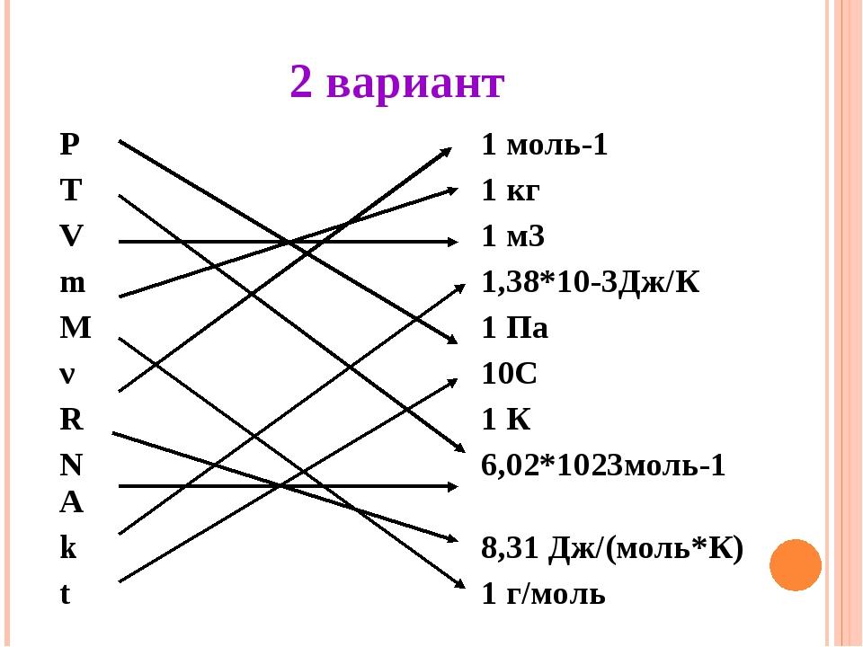 2 вариант Р 1 моль-1 Т 1 кг V 1 м3 m 1,38*10-3Дж/К M 1 Па ν 10C R 1 К NA 6,02...