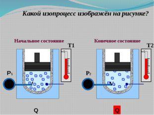 V2 P2 Какой изопроцесс изображён на рисунке? Конечное состояние Начальное со