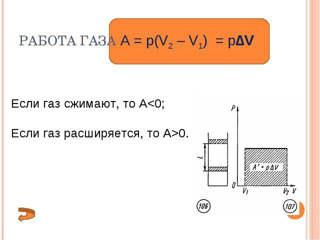 РАБОТА ГАЗА Если газ сжимают, то А0. А = p(V2 – V1) = p∆V