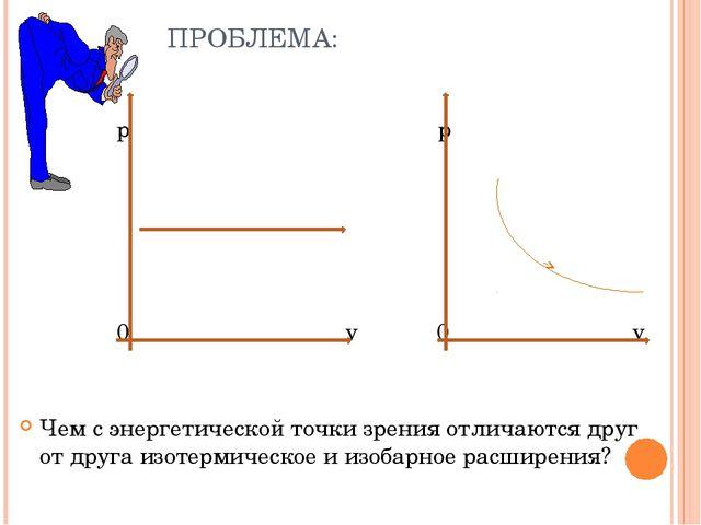 ПРОБЛЕМА: p p 0 v 0 v Чем с энергетической точки зрения отличаются друг от д...