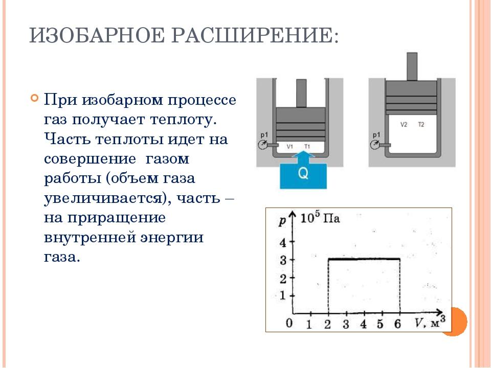 ИЗОБАРНОЕ РАСШИРЕНИЕ: При изобарном процессе газ получает теплоту. Часть тепл...