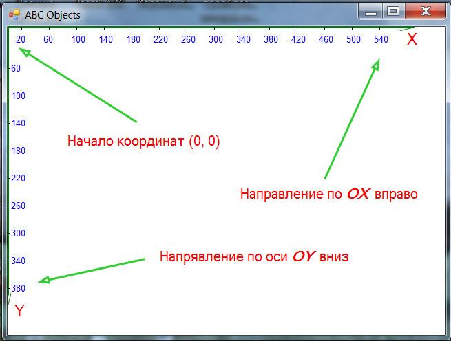 Система координат в графическом окне Паскаля