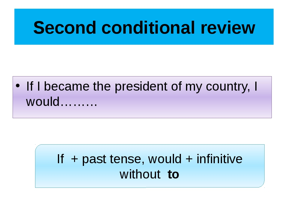 Second conditional review If I became the president of my country, I would………...
