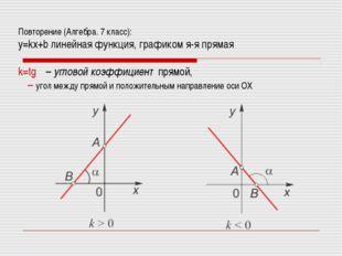 Повторение (Алгебра. 7 класс): y=kx+b линейная функция, графиком я-я прямая k