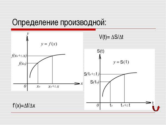 Определение производной: V(t)= ∆S/∆t f'(x)=∆f/∆x
