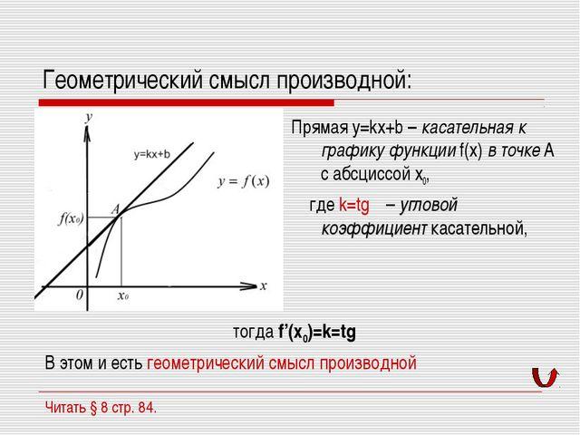 Геометрический смысл производной: Прямая y=kx+b – касательная к графику функц...