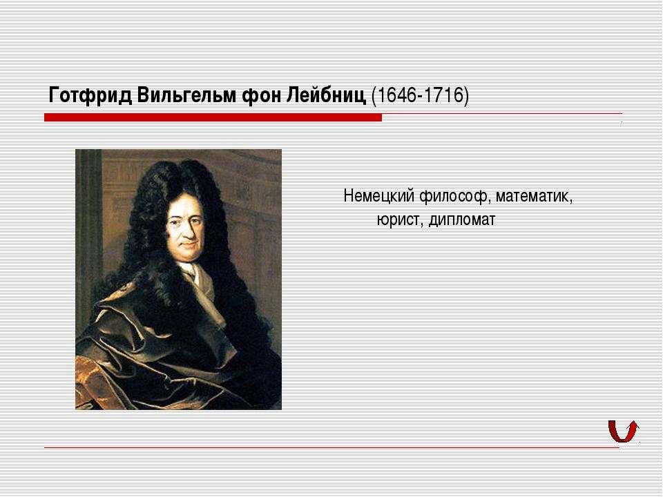 Готфрид Вильгельм фон Лейбниц (1646-1716) Немецкий философ, математик, юрист,...