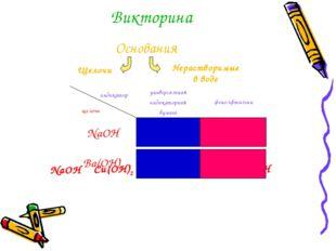 Викторина Щелочи Нерастворимые в воде NaOH Cu(OH)2 Ba(OH)2 Al(OH)3 KOH униве