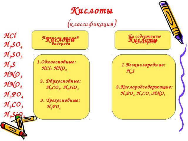 Кислоты (классификация) HCl H2SO4 H2SO3 H2S HNO3 HNO2 H3PO4 H2CO3 H2SiO3 Кис...