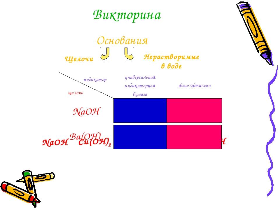 Викторина Щелочи Нерастворимые в воде NaOH Cu(OH)2 Ba(OH)2 Al(OH)3 KOH униве...