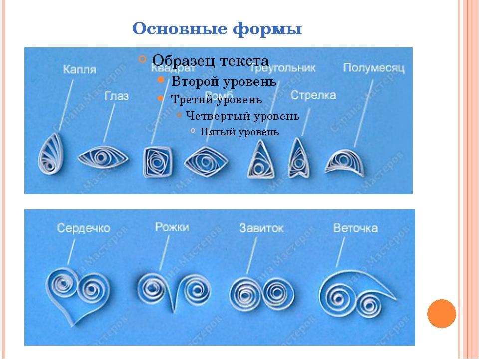 Основные формы