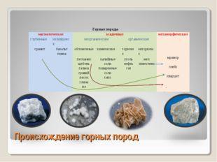 Происхождение горных пород  Горные породы магматическиеосадочныеметаморфи