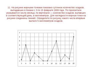 13. На рисунке жирными точками показана цена олова на момент закрытия биржевы
