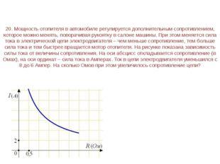 22. На графике изображена зависимость крутящего момента автомобильного двигат