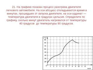 23.На рисунке жирными точками показана месячная аудитория поискового сайта Ya