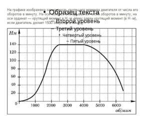 На рисунке изображен график осадков в г.Калининграде с 4 по 10 февраля 2011 г