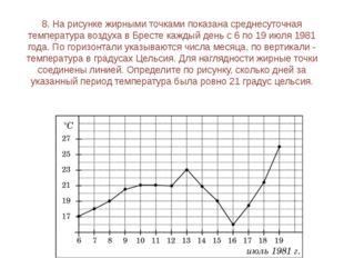 10. На рисунке жирными точками показано суточное количество осадков, выпадавш