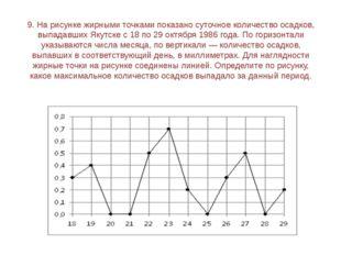 11. На рисунке жирными точками показано суточное количество осадков, выпадавш