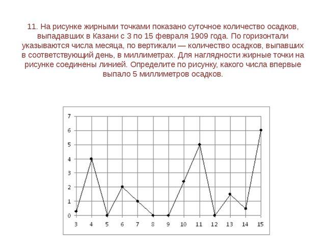 13. На рисунке жирными точками показана цена олова на момент закрытия биржевы...