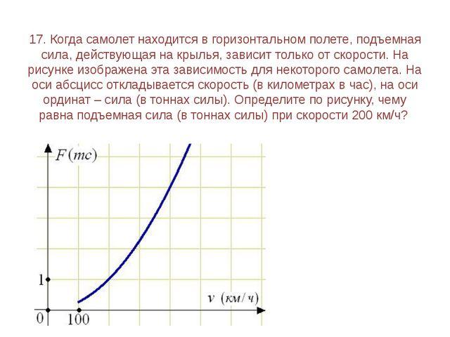 19. В ходе химической реакции количество исходного вещества (реагента), котор...