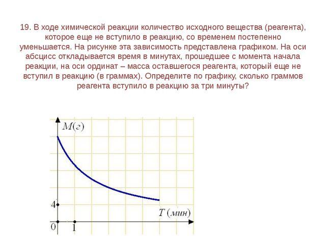 21. На графике показан процесс разогрева двигателя легкового автомобиля. На о...