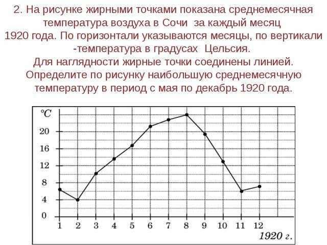2. На рисунке жирными точками показана среднемесячная температура воздуха в С...