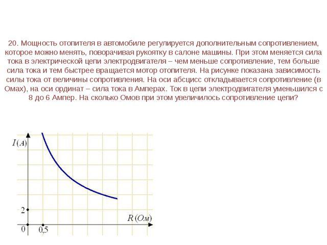 22. На графике изображена зависимость крутящего момента автомобильного двигат...