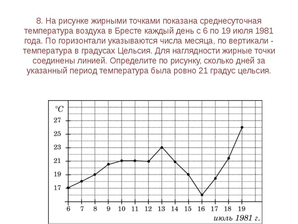 10. На рисунке жирными точками показано суточное количество осадков, выпадавш...