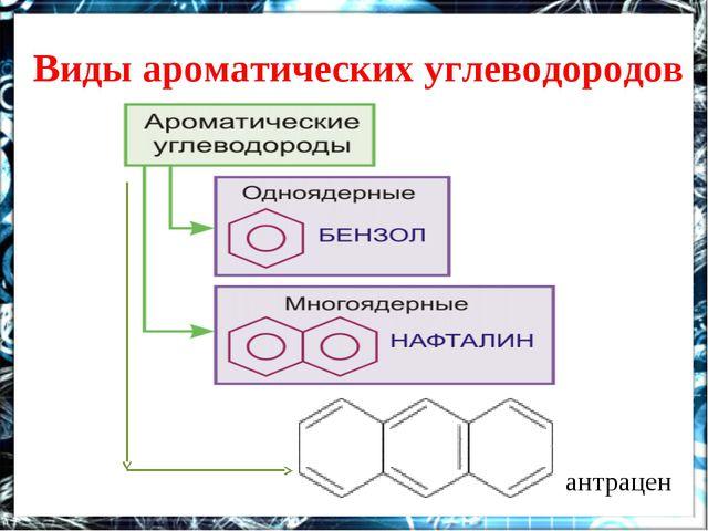 Виды ароматических углеводородов антрацен