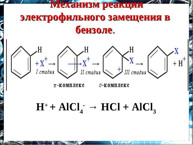Механизм реакции электрофильного замещения в бензоле. H++ AlCl4-→HCl + AlCl3