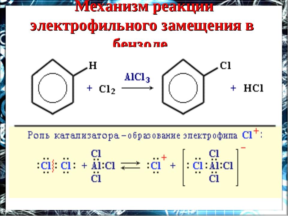 Механизм реакции электрофильного замещения в бензоле.