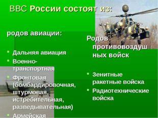 ВВС России состоят из: родов авиации: Дальняя авиация Военно-транспортная Фро