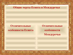Общие черты Египта и Междуречья    Отличительные особенности ЕгиптаОтлич