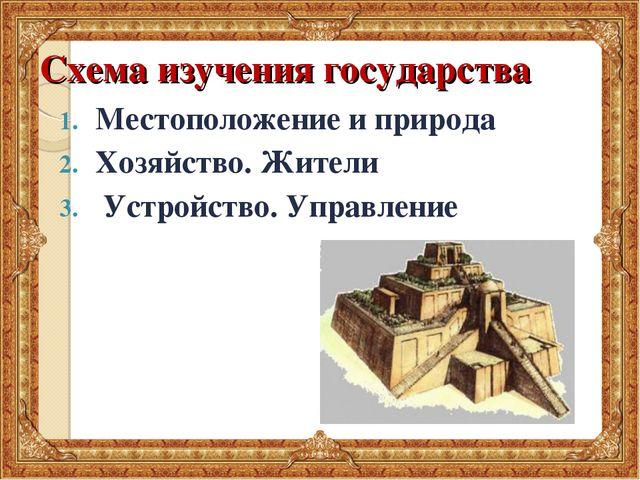 Схема изучения государства Местоположение и природа Хозяйство. Жители Устройс...