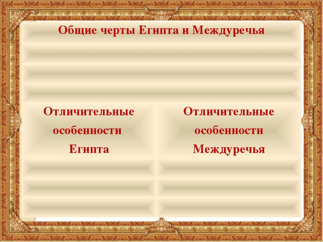 Общие черты Египта и Междуречья    Отличительные особенности ЕгиптаОтлич...