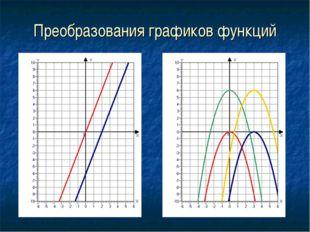 Преобразования графиков функций
